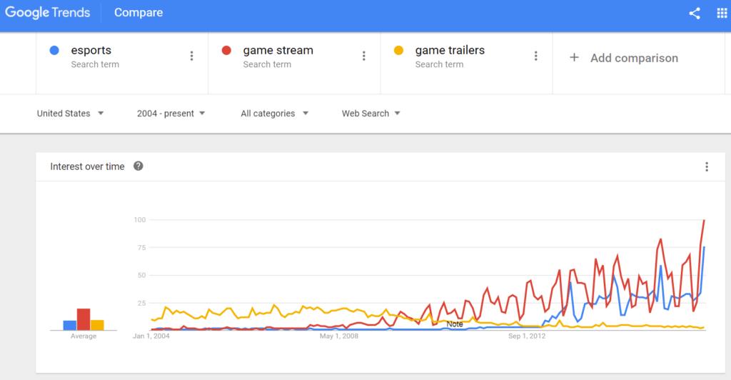 gaming-entertainment-esports-gamestream-gametrailers